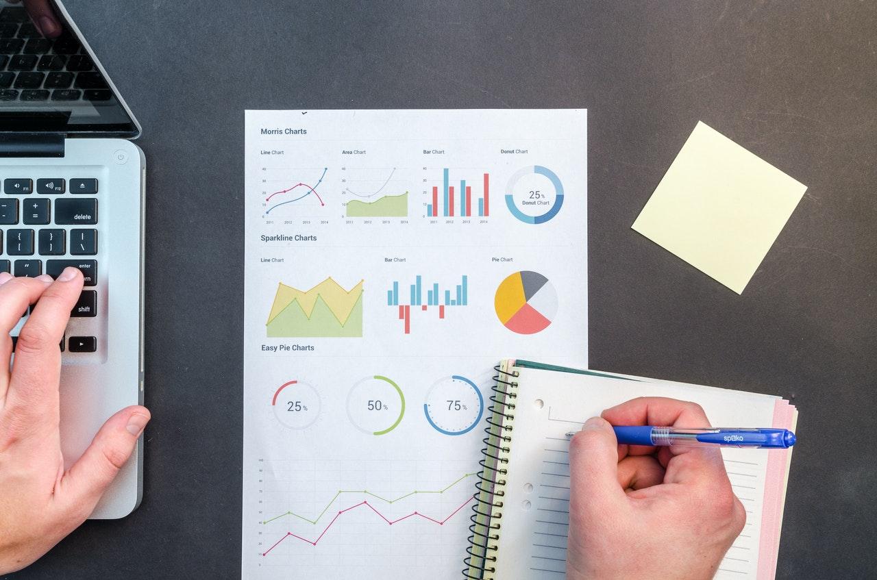 Lean Six Sigma Marketing picture portrayal