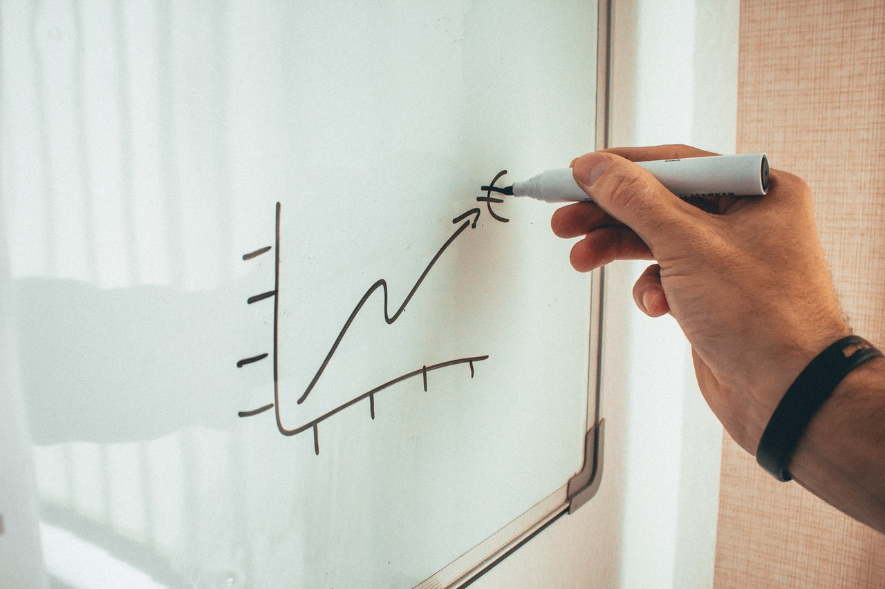 Showing an upward graph for Lean Six Sigma in banking results